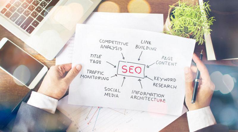 posicionamiento seo en google y las redes sociales