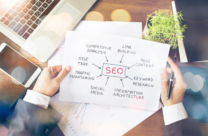 seo para pymes - crear enlaces backlinks en seopymes y marketing online beoffon 2019 - 1